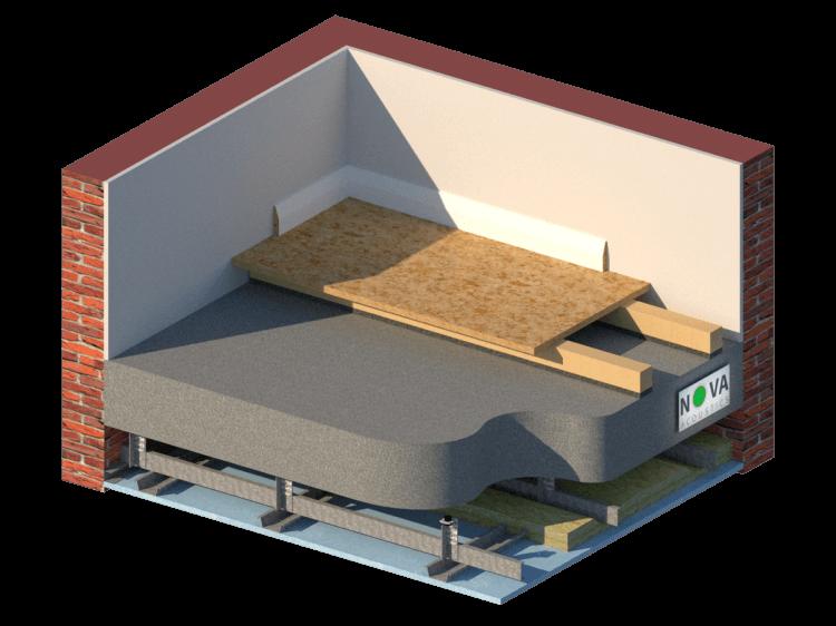 How To Batten A Concrete Ceiling